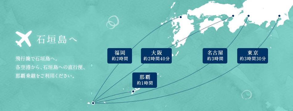 石垣島へ 飛行機で石垣島へ。各空港から、石垣島への直行便、那覇乗継をご利用ください。