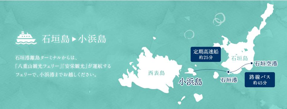 石垣島→小浜島 石垣港離島ターミナルからは、「八重山観光フェリー」「安栄観光」が運航するフェリーで、小浜港までお越しください。